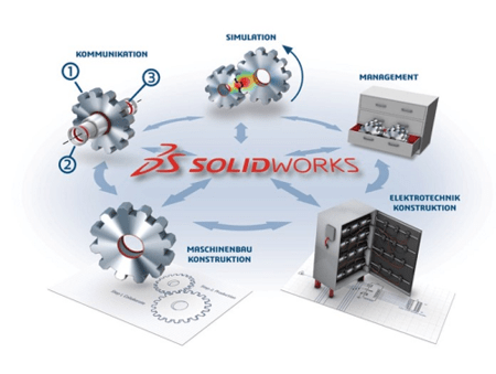 3D CAD Software SOLIDWORKS
