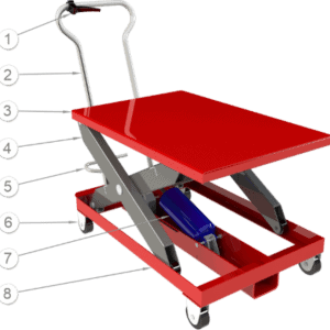 Produktkonfigurator DriveWorks