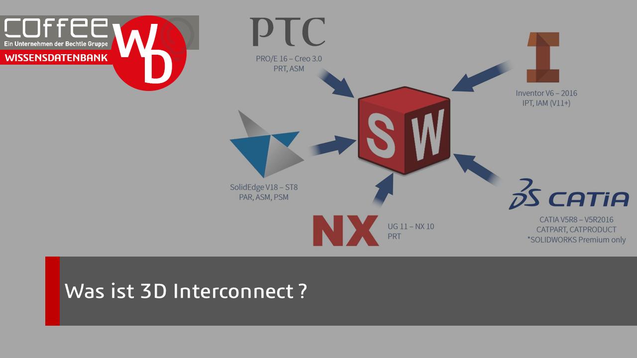 COFFEE Wissensdatenbank über 3D Interconnect