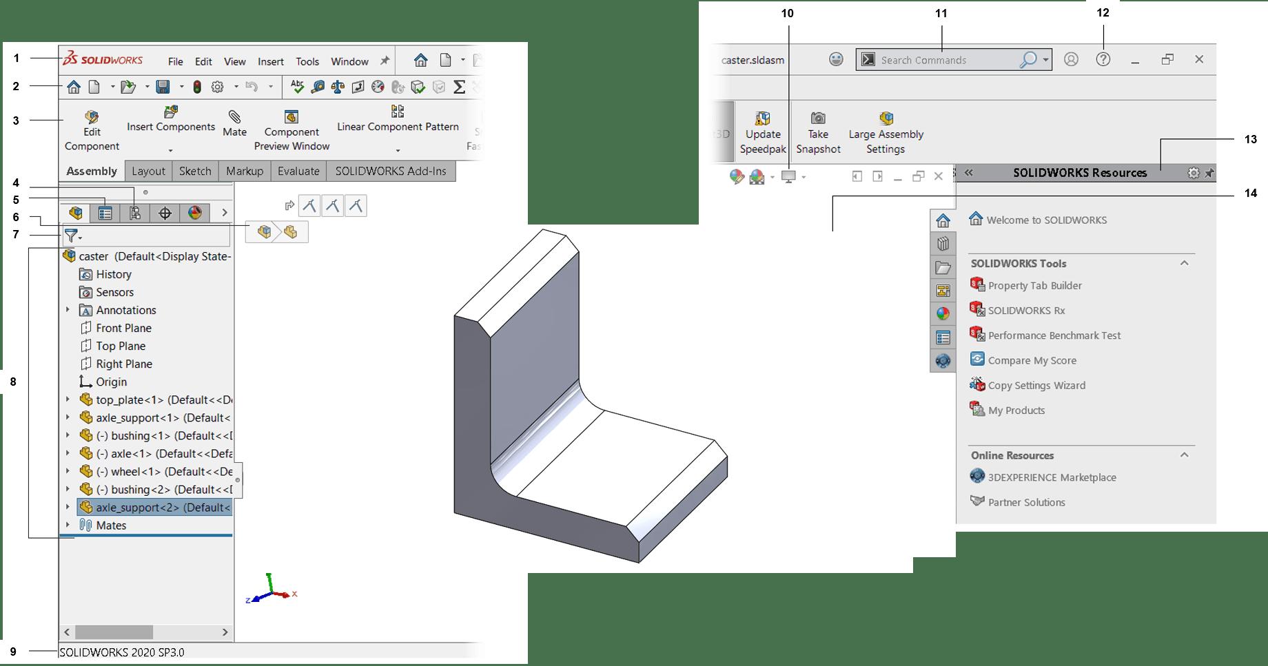 Die Solidworks Benutzeroberflache Einfach Erklart